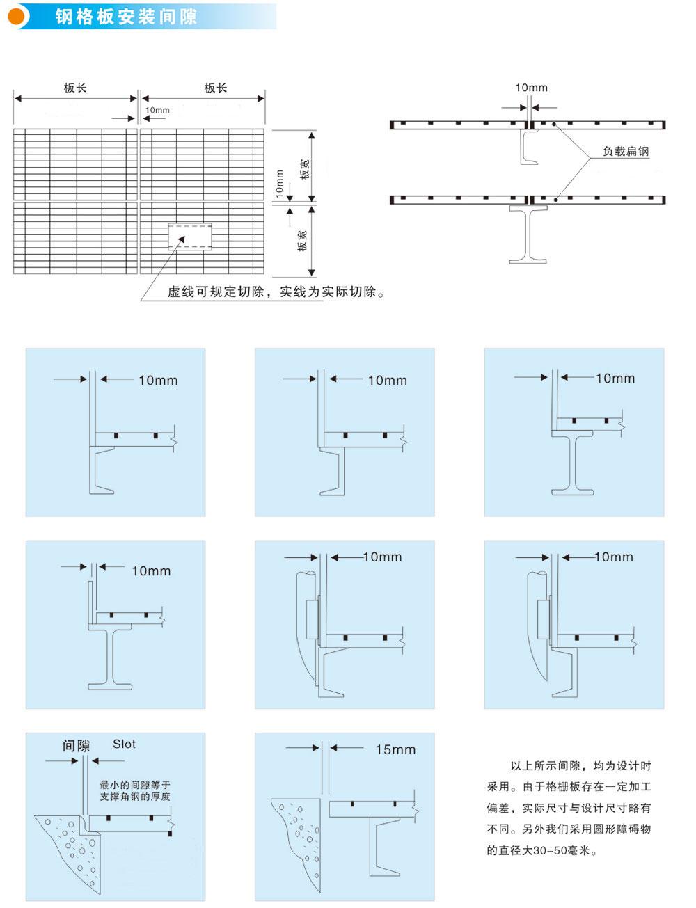 44钢格板安装间隙.jpg