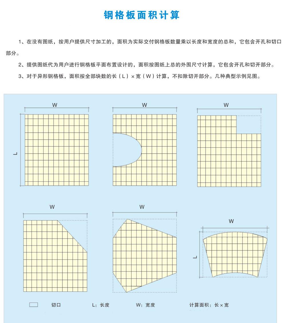 55钢格板面积计算.jpg